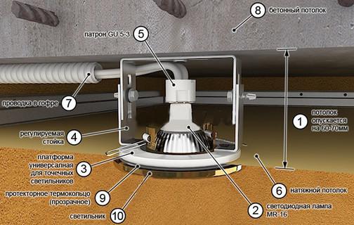 Схема монтажа светильника