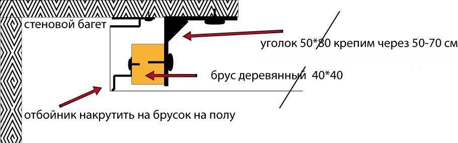 Схема сборки ниши для скрытого