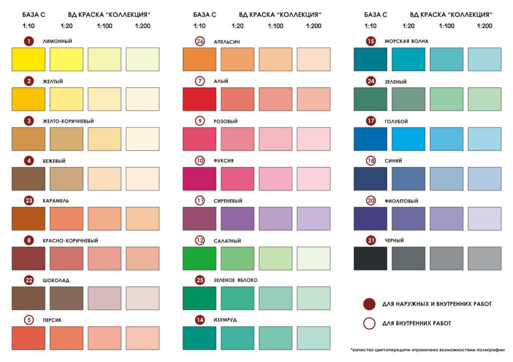 Цветовая гамма колера