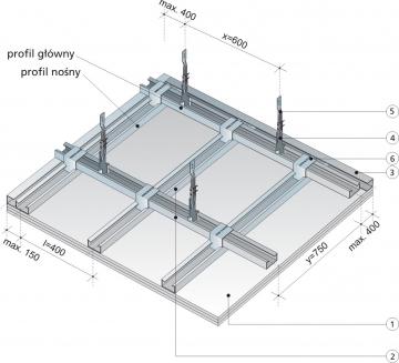 Каркас для потолка из гипрока