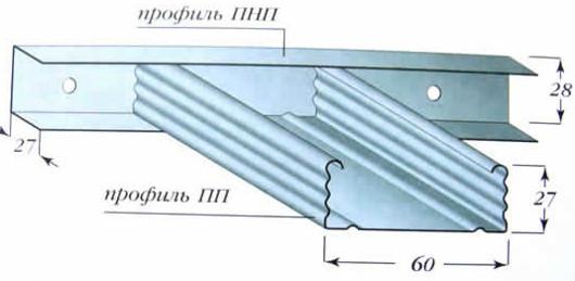 Металлические профили для монтажа гипсокартона