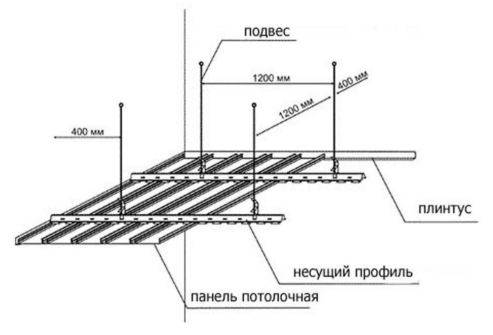 Алюминиевый подвесной потолок своими руками 793