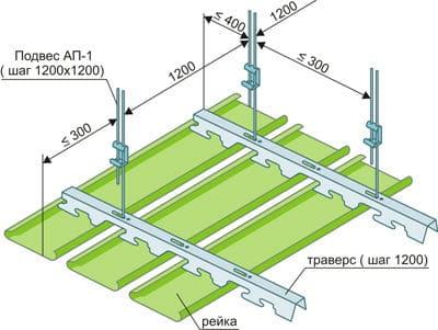 Монтаж реечного потолка: подробная и простая схема