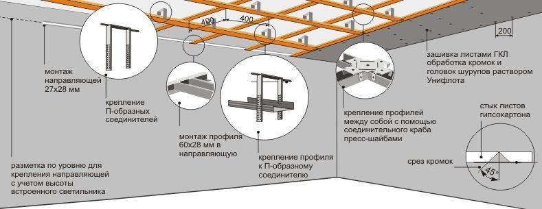 Схема монтажа подвесного потолка