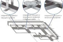 Схема соединения профелей и подвесов