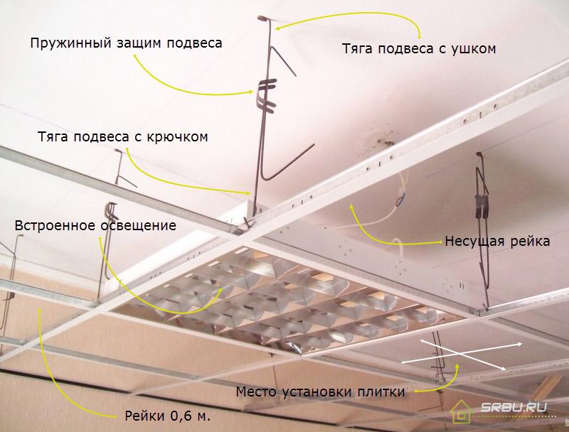 Монтаж потолка армстронг инструкция