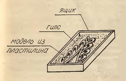 Изготовление гипсовой лепнины