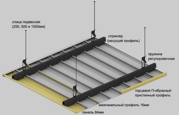 Реечные конструкции – достоинства и особенности