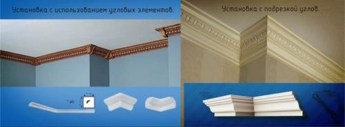 Угловые элементы для потолочных плинтусов