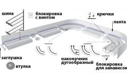 Комплектующие части потолочного карниза
