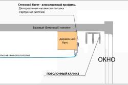 Схема монтажа потолочного карниза в скрытой нише