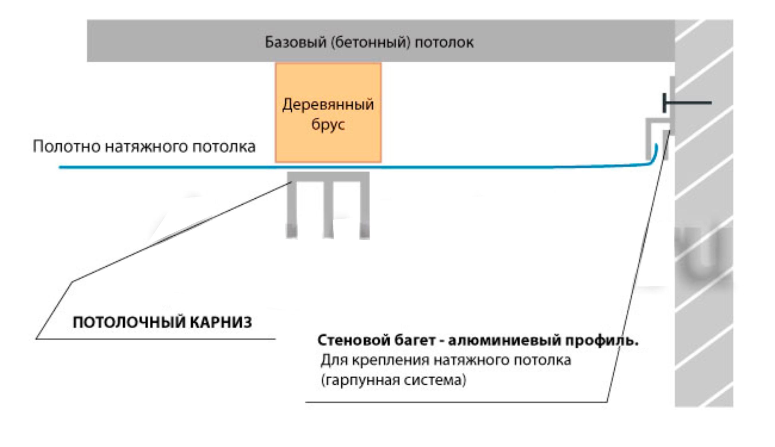 Форматы и размер листов (