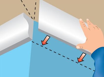 Схема поклейки потолочного плинтуса на углы