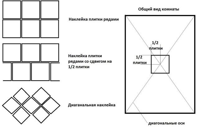 монтаж потолочной плитки особенности