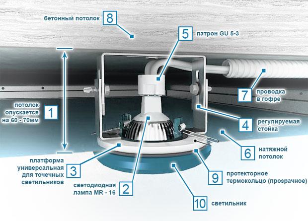 как подсоединить светильники на потолке