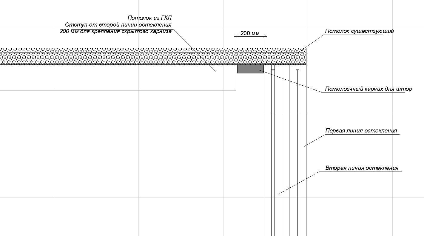 Схема ниши из ГКЛ