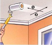 нанесение водоэмульсионки на потолок