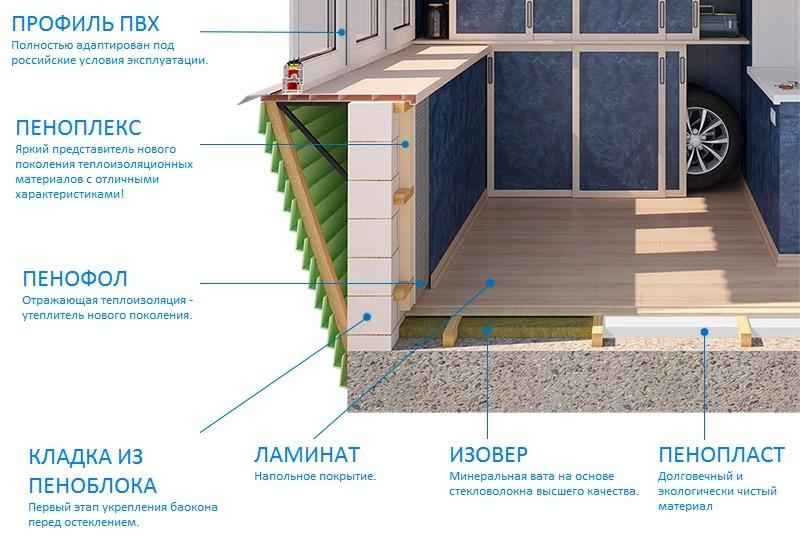 Sposoby-uteplnija-potolka-na-balkone-varianty-otdelki-penoplast-penopleks-mineralnaja-vata1.jpg