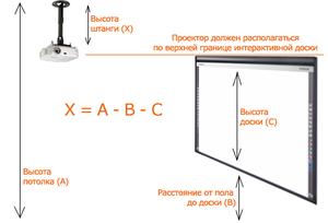 Крепление кронштейна для проектора