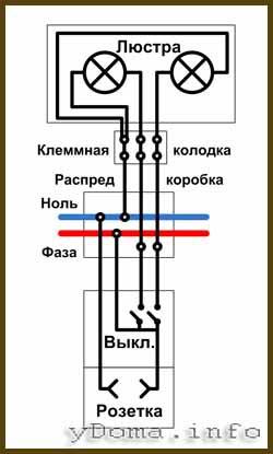Электрическая схема подключения люстры к блоку выключателей Viko
