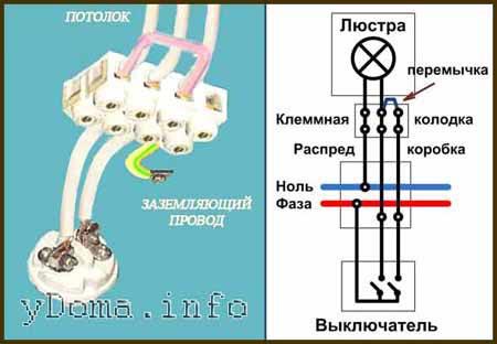 Схема подключения 1 рожковой люстры к 3 проводам