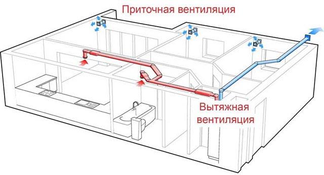 вентиляционная решетка для натяжного потолка
