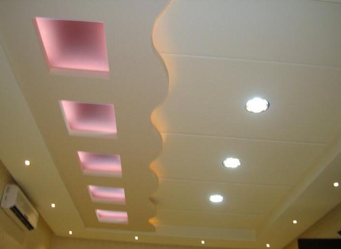 люстры для комнаты с низкими потолками