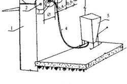 Технологическая схема восстановления горизонтальной гидроизоляции методом инъецирования кремнийорганических соединений