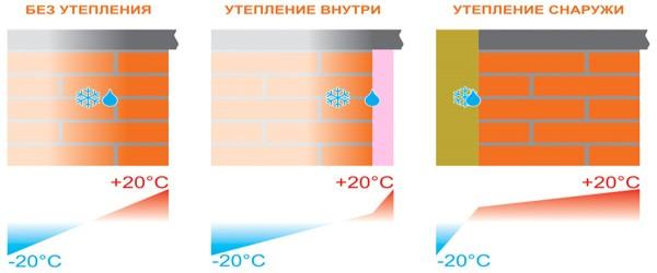 Chem-luchshe-uteplit-dom-iz-penoblokov-snaruzhi11.jpg