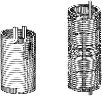 Двухслойная цилиндрическая обмотка