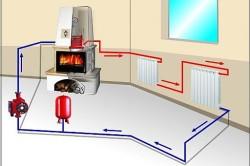 Схема печного отопления с теплоносителем