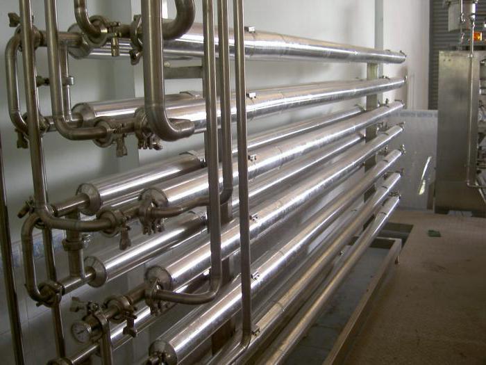 лучшие трубы для отопления