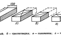 Разновидности белого силикатного кирпича