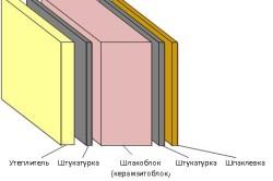 Схема устройства стены из шлакоблоков