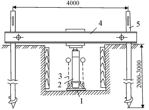 Прибор для испытания грунтов статическими нагрузками