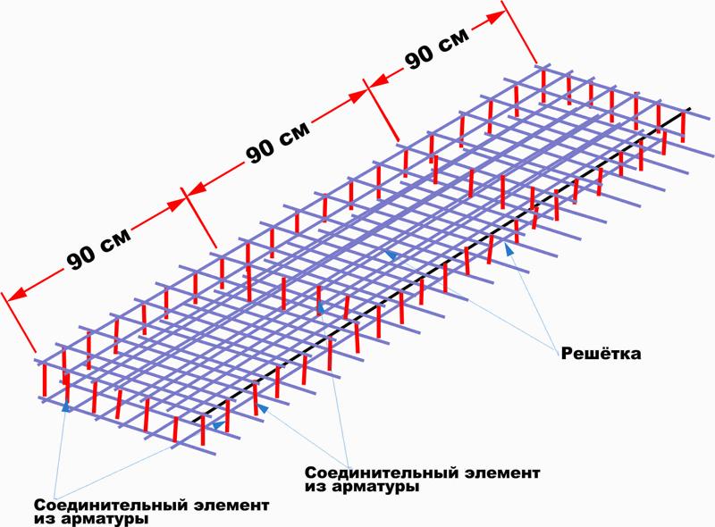 Схема расположения соединительных элементов решёток