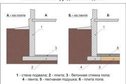 Схема цокольного этажа.
