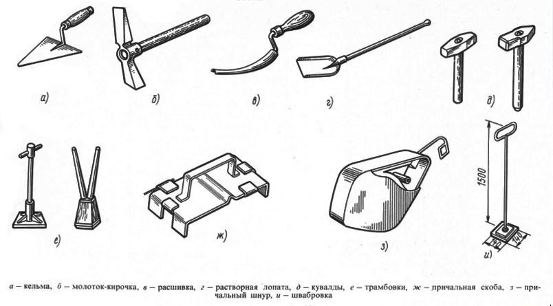 Фото 4 Инструмент для кладки печи