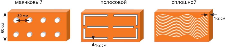 Kak-luchshe-krepit-penopleks-k-stene3.jpg