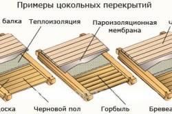 Примеры цокольных перекрытий