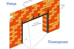 Схема отделки стальным профилем проема в кирпичной стене