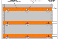 Схема римской шторы с защипами
