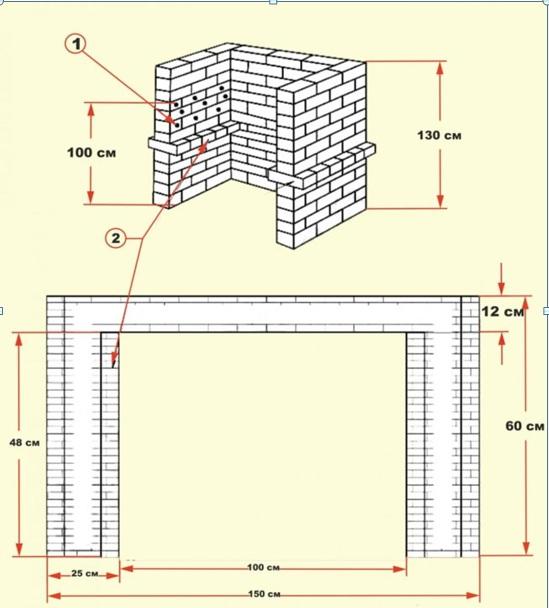 Размеры мангала из кирпича, схема