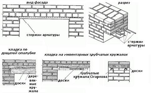 Как посчитать кирпичную кладку стен