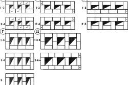 Схема кладка дымохода из кирпича