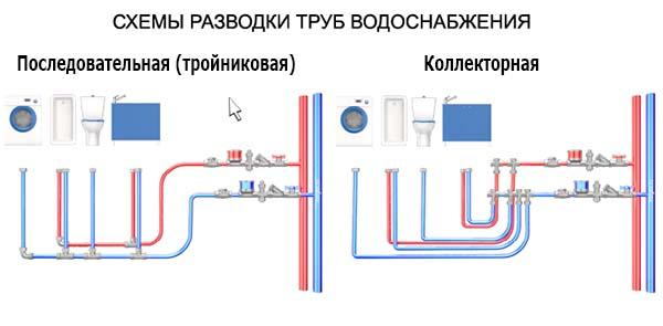 Виды схем разводки труб в ванной и туалете