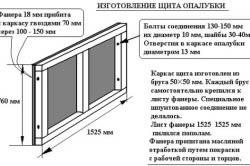 Схема изготовления щита опалубки.