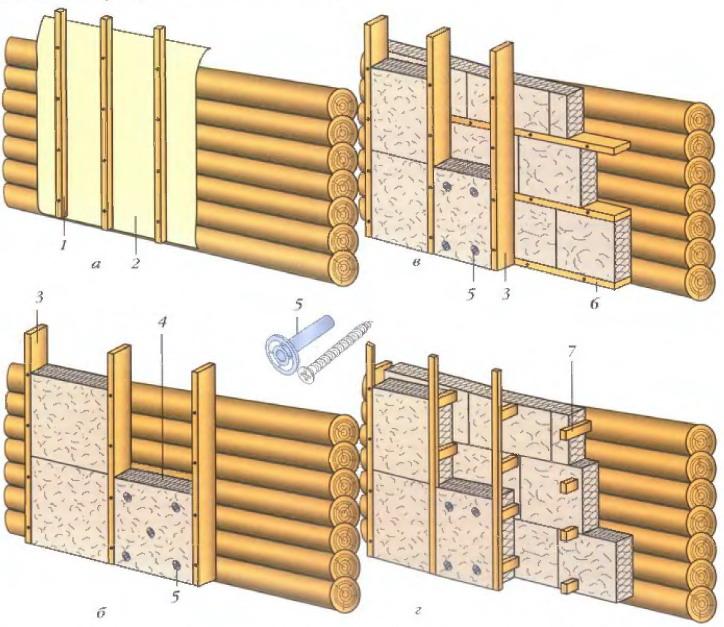 Утепление бревенчатого дома минватой снаружи и создание вентилируемого фасада