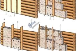 Схемы утепления дома из бруса