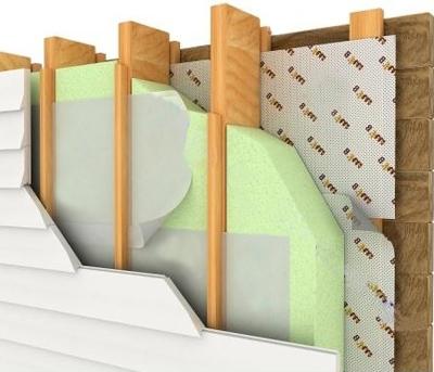 Утепление бревенчатого дома снаружи под сайдинг на вентилируемом фасаде